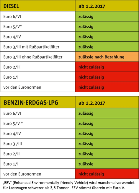 Euronorm_Duits_tot_2019_2_klein